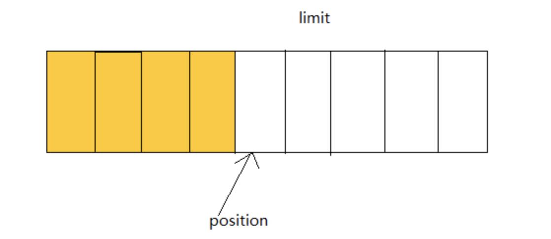 position-limit