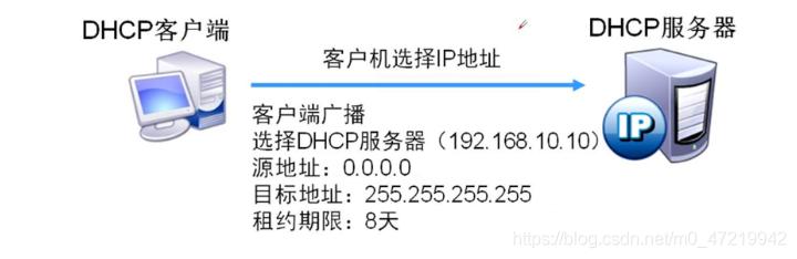 [外链图片转存失败,源站可能有防盗链机制,建议将图片保存下来直接上传(img-qMp3Mdk1-1593921393775)(C:\Users\kevin\AppData\Roaming\Typora\typora-user-images\image-20200704102853075.png)]