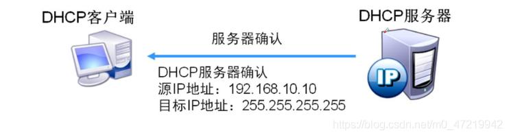 [外链图片转存失败,源站可能有防盗链机制,建议将图片保存下来直接上传(img-GsnzEQPT-1593921393778)(C:\Users\kevin\AppData\Roaming\Typora\typora-user-images\image-20200704102948579.png)]