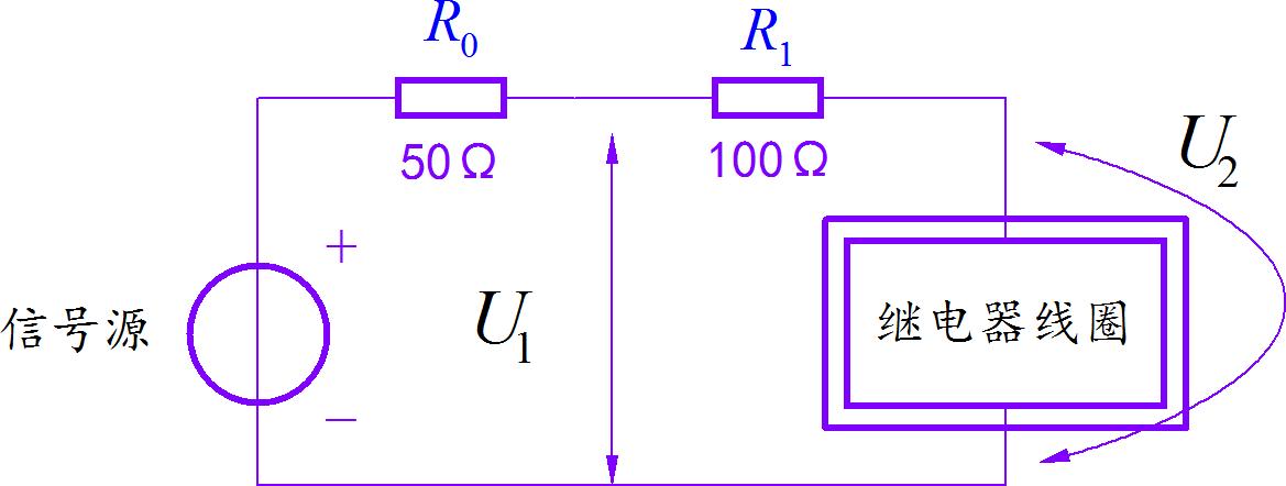 ▲ DS345产生的激励信号以及测量线圈的电压信号