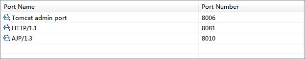 在xml文件中对应这三个端口都要修改
