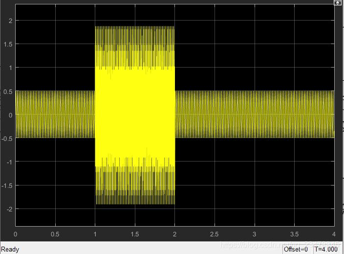 加入50hz噪声信号后