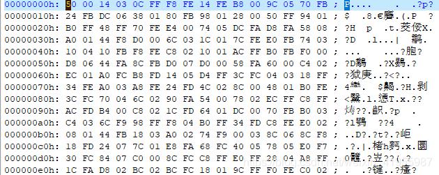 小端模式16bit有符号数据