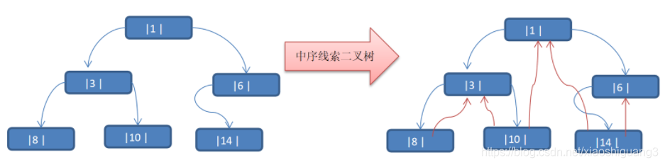 [外链图片转存失败,源站可能有防盗链机制,建议将图片保存下来直接上传(img-0FvUJ39Q-1594216798856)(en-resource://database/847:0)]