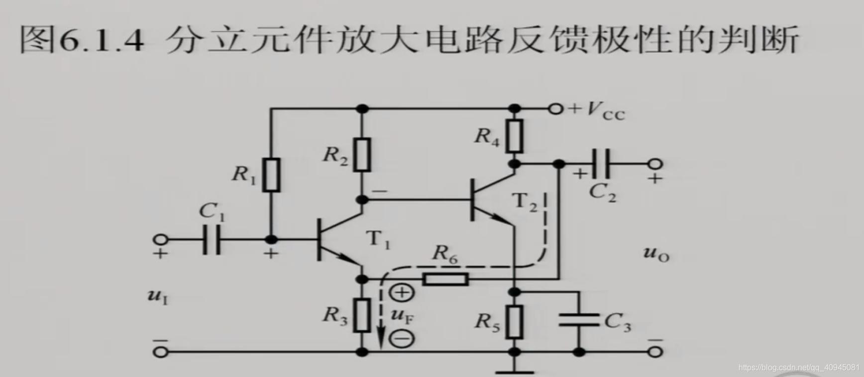分立元件放大电路的反馈极性
