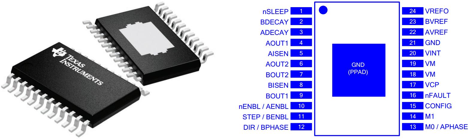 ▲ DRV8834外形和管脚功能