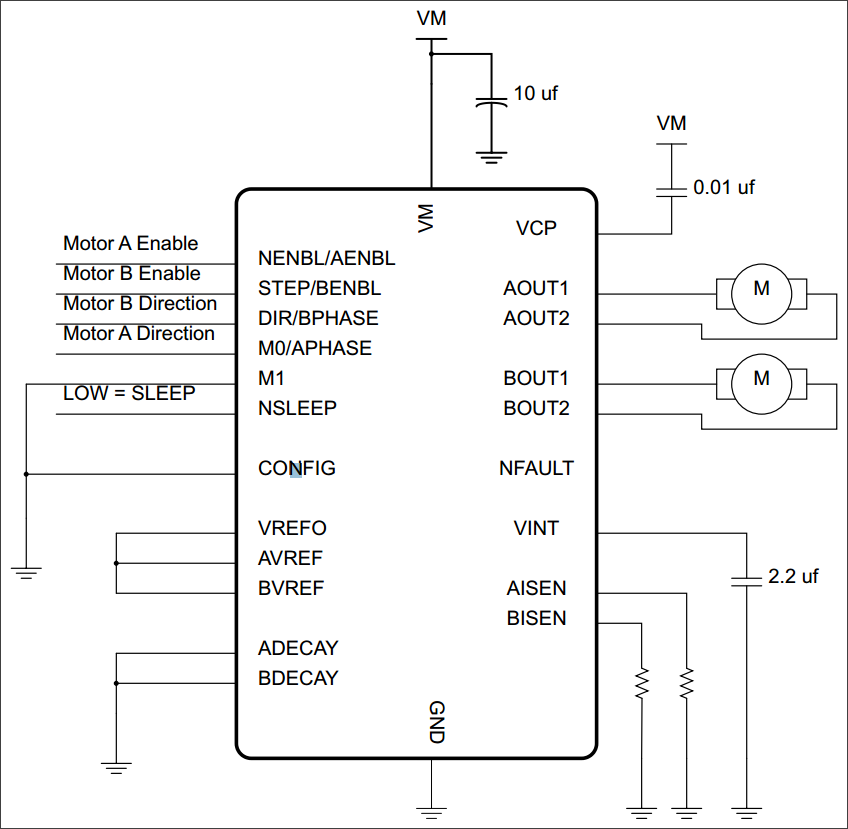 ▲ Phase/Enable模式,驱动双电机设置