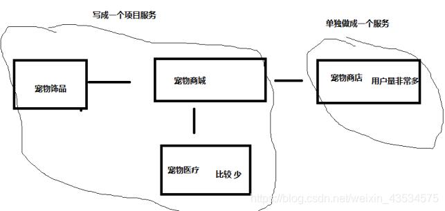 [外链图片转存失败,源站可能有防盗链机制,建议将图片保存下来直接上传(img-SZeY6K54-1594531077335)(file:///C:\TMP\ksohtml6556\wps15.jpg)]