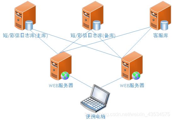 [外链图片转存失败,源站可能有防盗链机制,建议将图片保存下来直接上传(img-CLIoDIfz-1594531077341)(file:///C:\TMP\ksohtml6556\wps16.png)]