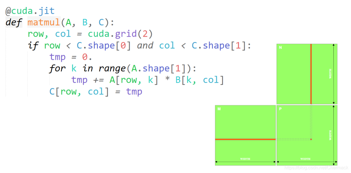 CUDA矩阵相乘计算
