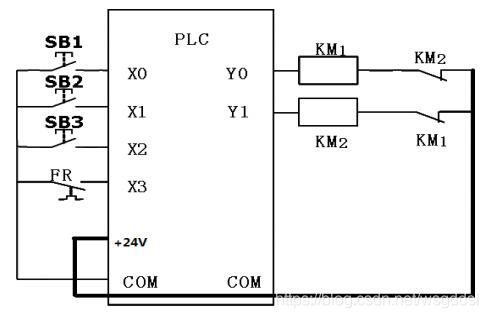 三相异步电动机正反转控制电路图