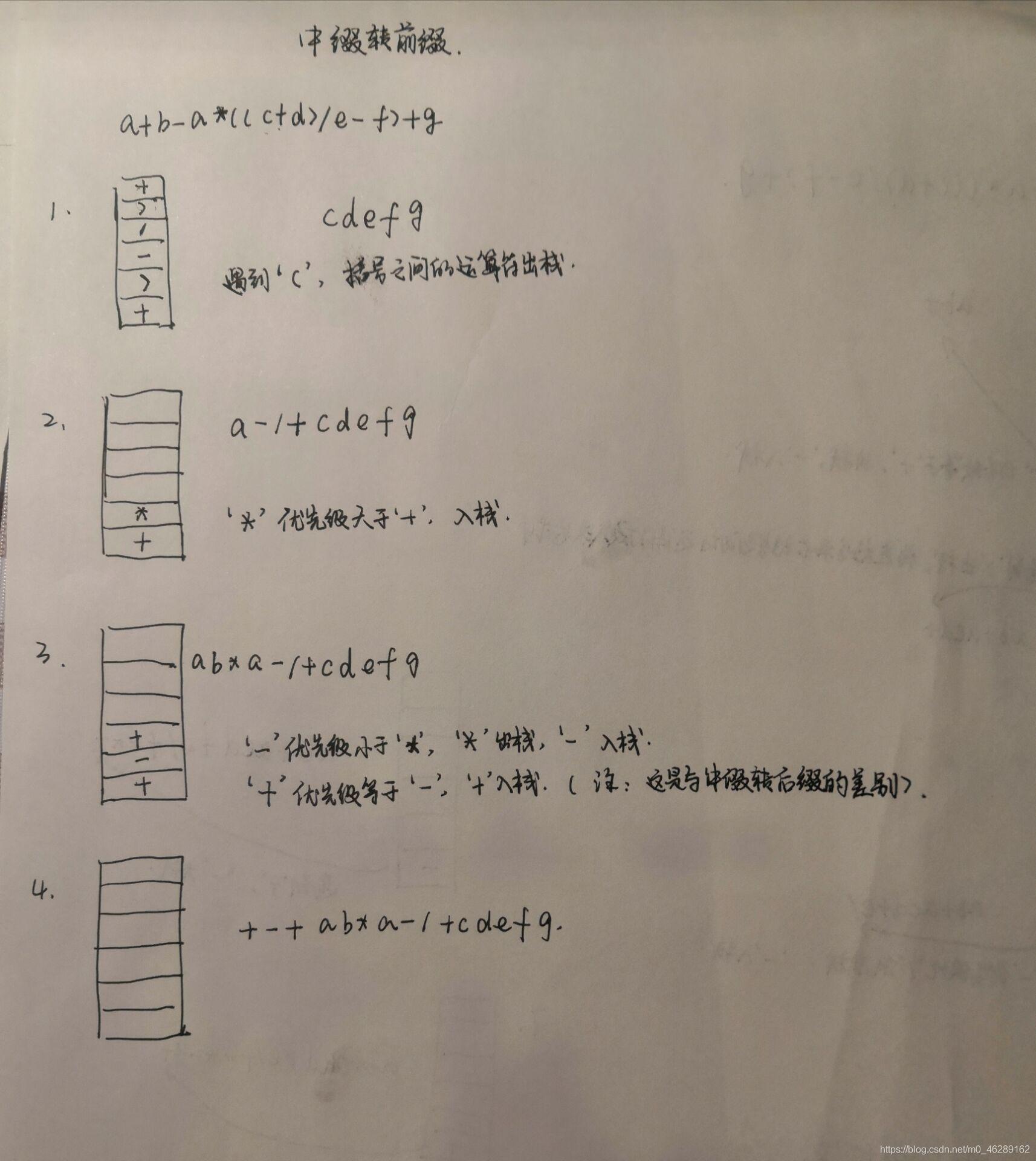 数据结构——中缀表达式转后缀表达式、中缀转前缀表达式