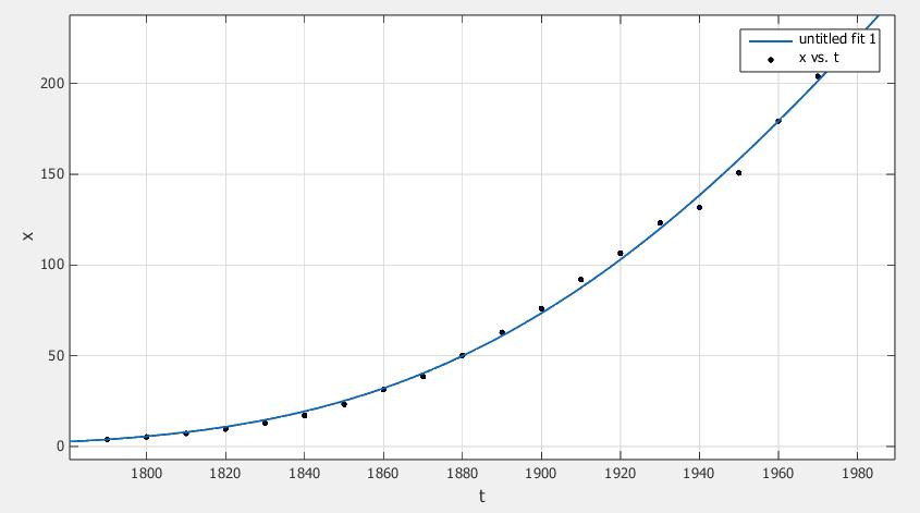 人口增长型衰退型怎么确定_人口衰退型图像