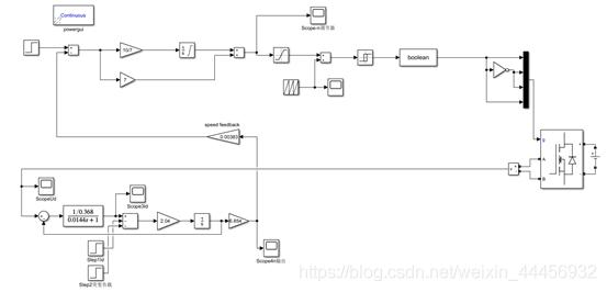 单闭环直流调速系统仿真总图