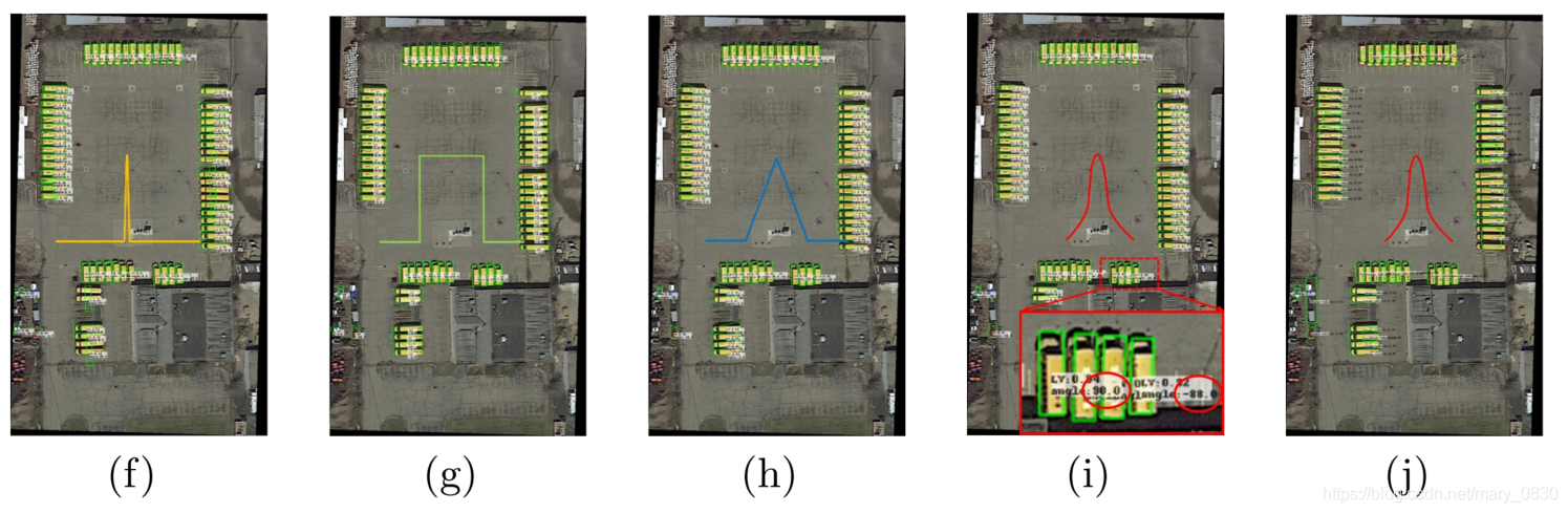 ECCV2020 | 论文阅读——Arbitrary-Oriented Object Detection with Circular Smooth Label
