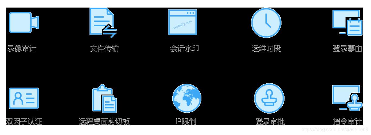 【最佳实践】企业内网安全解决方案