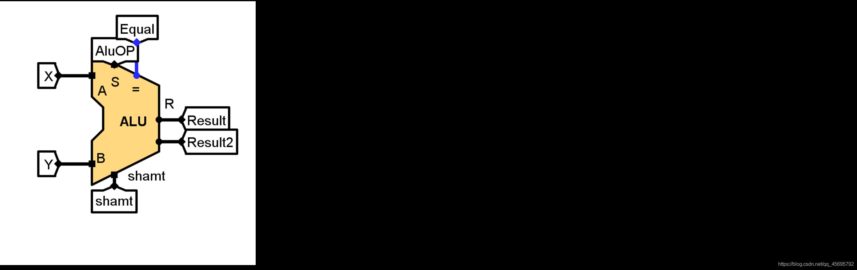ALU结构及规格