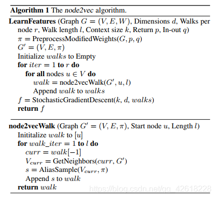 node2vec算法流程