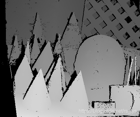 【码上实战】【立体匹配系列】经典PatchMatch: (6)后处理