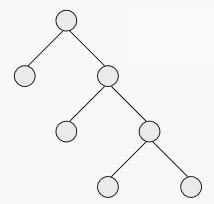 国际二叉树