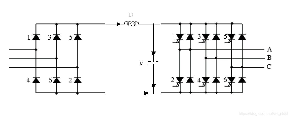 普通交-直-交变压变频器的基本结构