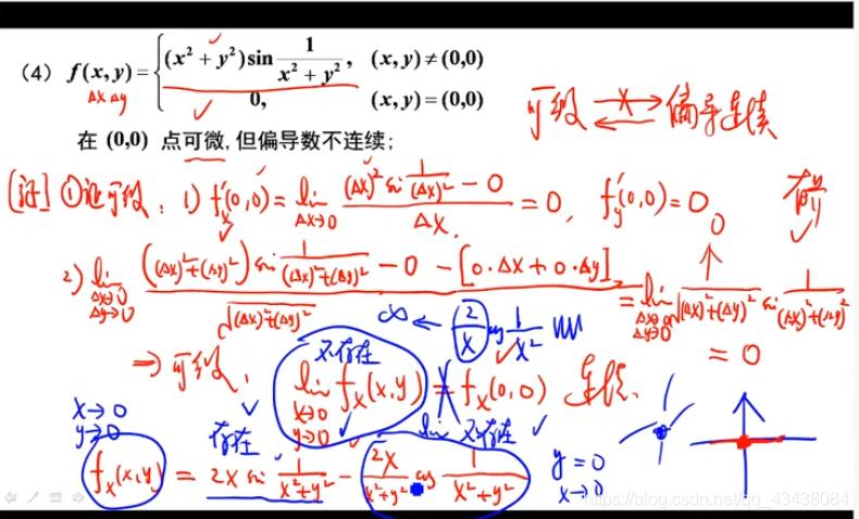 !](https://img-blog.csdnimg.cn/20200725131410231.png?x-oss-process=image/watermark,type_ZmFuZ3poZW5naGVpdGk,shadow_10,text_aHR0cHM6Ly9ibG9nLmNzZG4ubmV0L3FxXzQzNDM4MDg0,size_16,color_FFFFFF,t_70)
