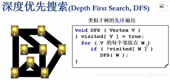 图源浙大慕课数据结构