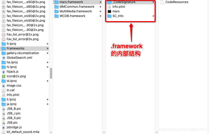 Framework 内部结构