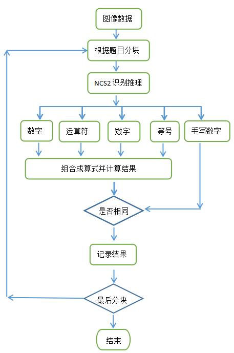 软件流程图片3.png