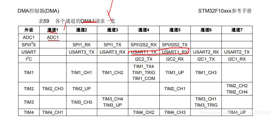 ](https://img-blog.csdnimg.cn/20200729114624383.png?x-oss-process=image/watermark,type_ZmFuZ3poZW5naGVpdGk,shadow_10,text_aHR0cHM6Ly9ibG9nLmNzZG4ubmV0L3FxXzQ1Mzg2OTQ2,size_16,color_FFFFFF,t_70)