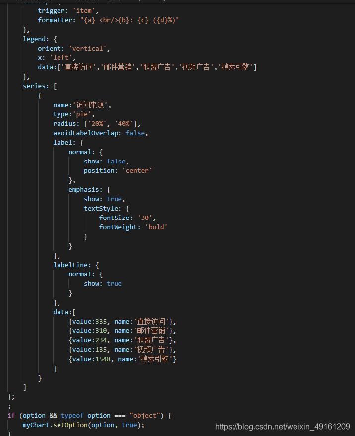 原html代码图