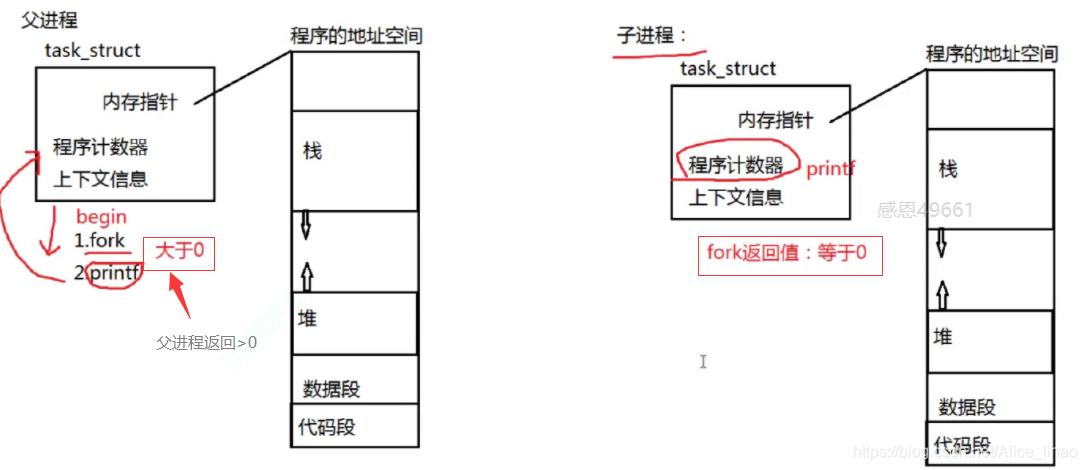 ![在这里插入图片描述](https://img-blog.csdnimg.cn/20200729222606321.png?x-oss-process=image/watermark,type_ZmFuZ3poZW5naGVpdGk,shadow_10,text_aHR0cHM6Ly9ibG9nLmNzZG4ubmV0L0FsaWNlX2xpaGFv,size_16,color_FFFFFF,t_70