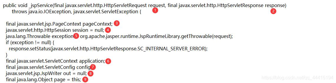 jsp隐式对象