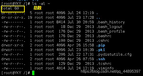 Linux系列第二谈(开机关机、Linux中的文件、目录管理、基本属性)爱上java的小游子-