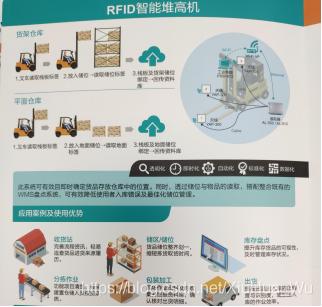 2020年第14届国际物联网展观感XiuHuaWu的有趣博客-