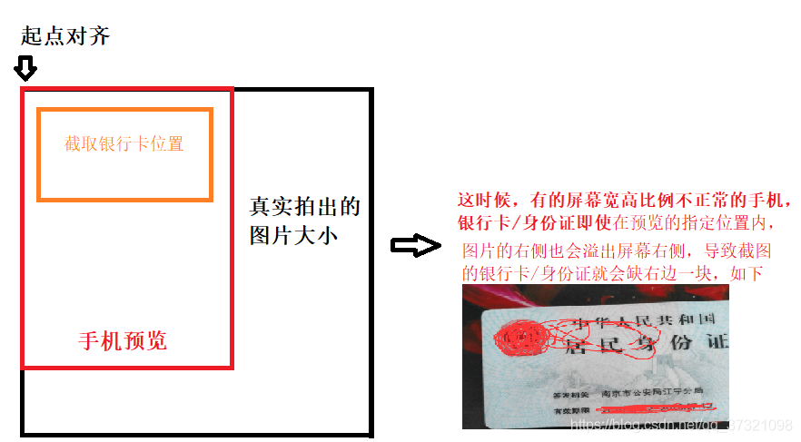 https://img-blog.csdnimg.cn/20200731154845948.png?x-oss-process=image/watermark,type_ZmFuZ3poZW5naGVpdGk,shadow_10,text_aHR0cHM6Ly9ibG9nLmNzZG4ubmV0L3FxXzM3MzIxMDk4,size_16,color_FFFFFF,t_70