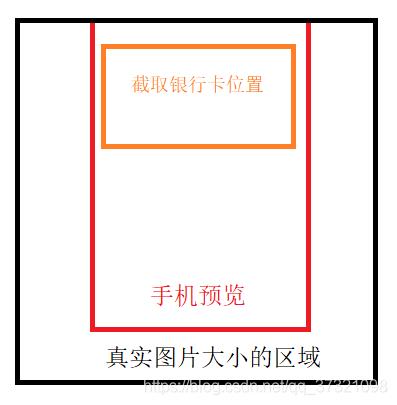 https://img-blog.csdnimg.cn/20200731155459659.png?x-oss-process=image/watermark,type_ZmFuZ3poZW5naGVpdGk,shadow_10,text_aHR0cHM6Ly9ibG9nLmNzZG4ubmV0L3FxXzM3MzIxMDk4,size_16,color_FFFFFF,t_70