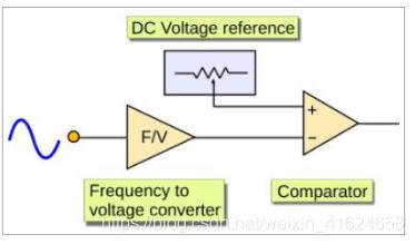 频率电压转换