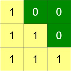 Java实现LeetCode第200场周赛(题号5475-5478)日常发呆-.