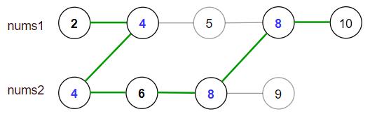 Java实现LeetCode第200场周赛(题号5475-5478)日常发呆-