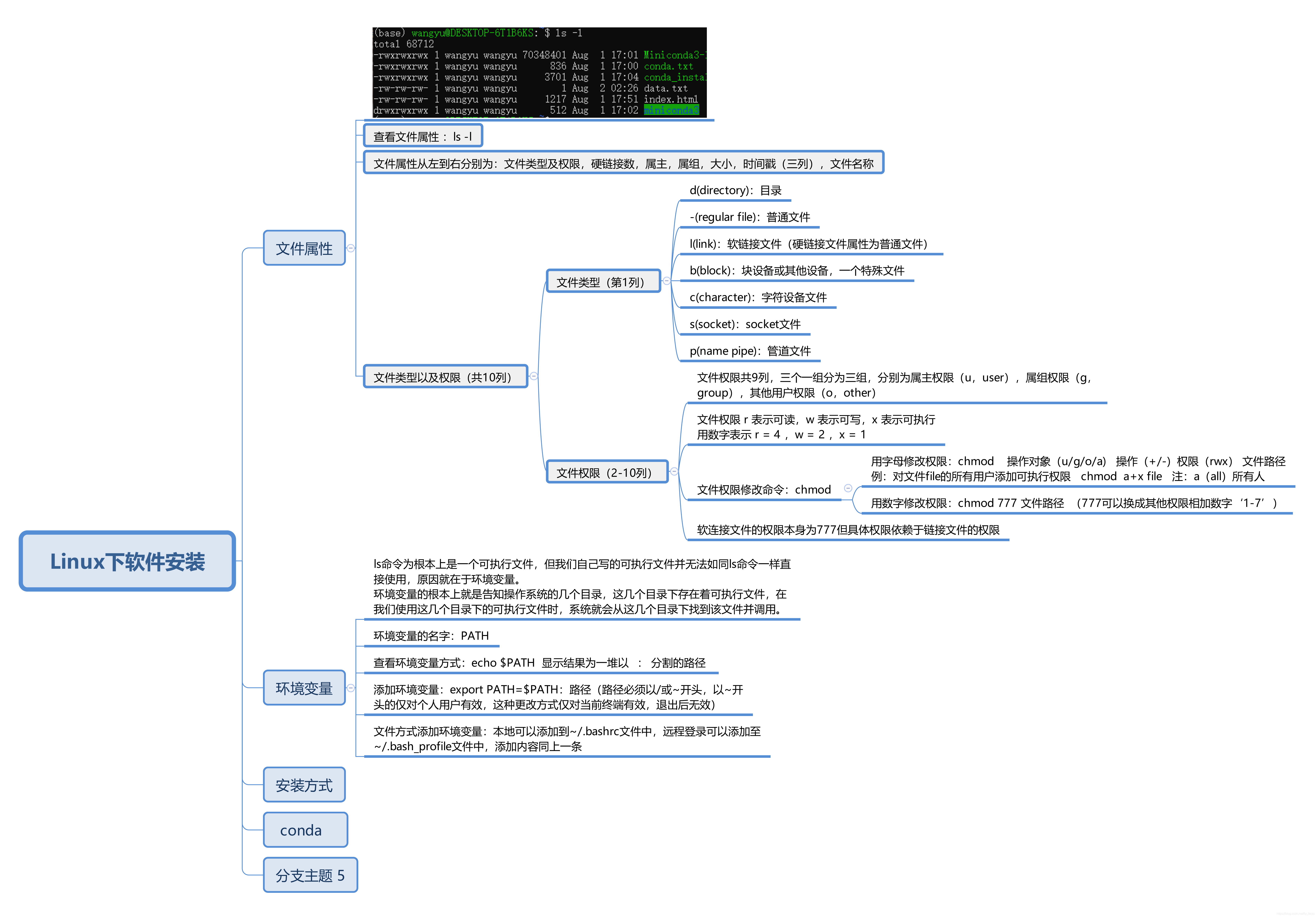Linux软件安装相关