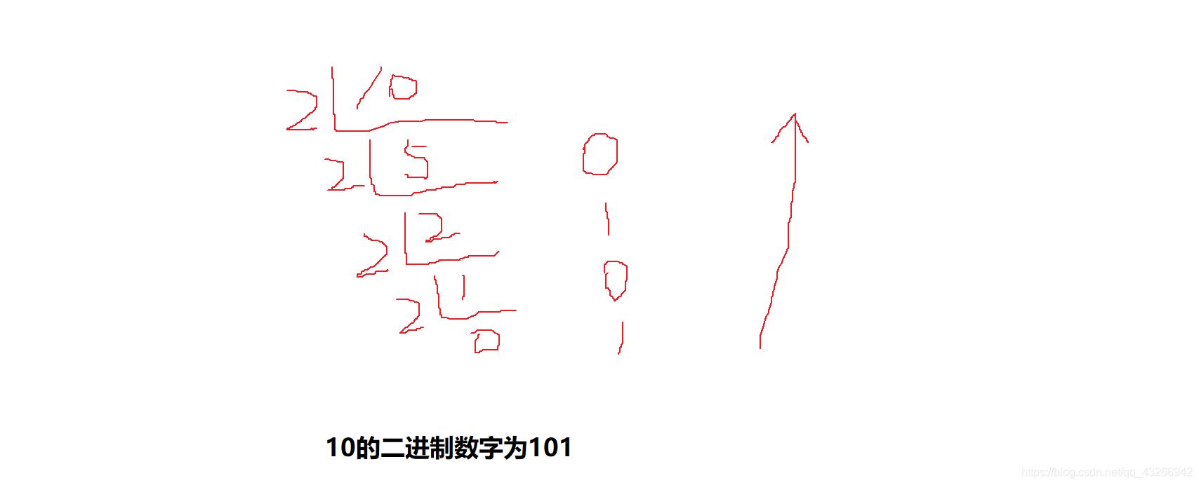 二进制算法图解