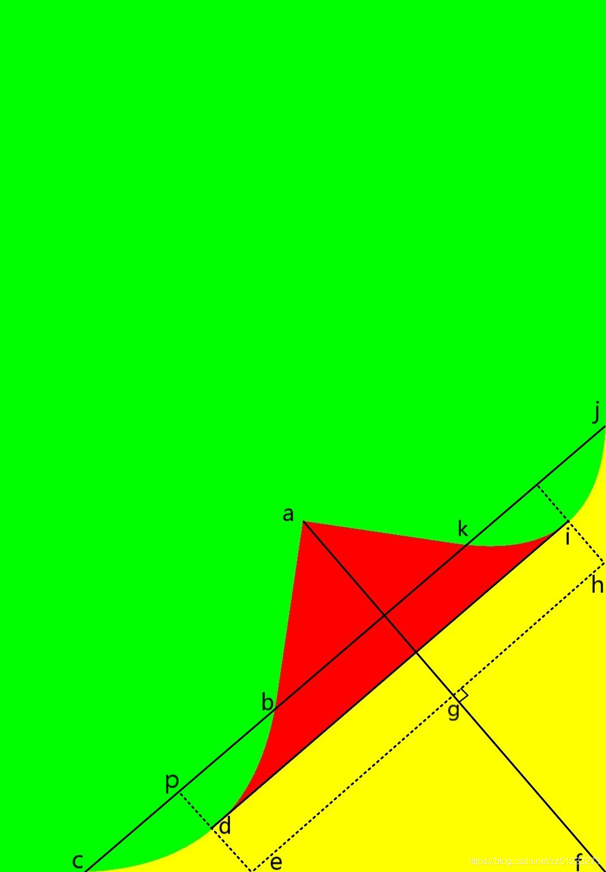 Android 自定义View贝塞尔曲线实现书籍翻页的效果(包含原理解释)zz51233273的博客-android 书籍翻页添加视频广告