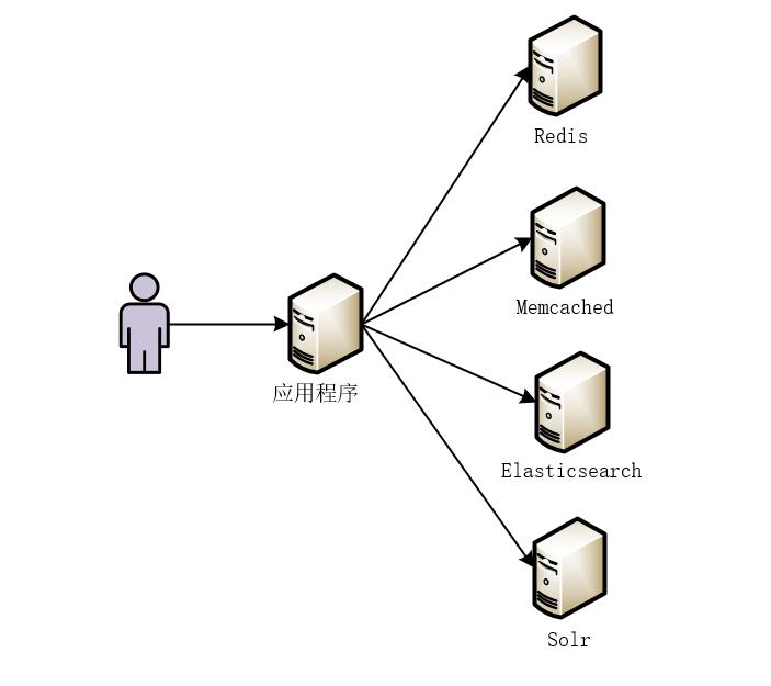 阿里巴巴开源的Canal框架数据同步的终极解决方案