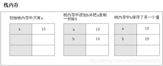[外链图片转存失败,源站可能有防盗链机制,建议将图片保存下来直接上传(img-MXBAdxMe-1596703084654)(images/screenshot_1595226759783.png)]