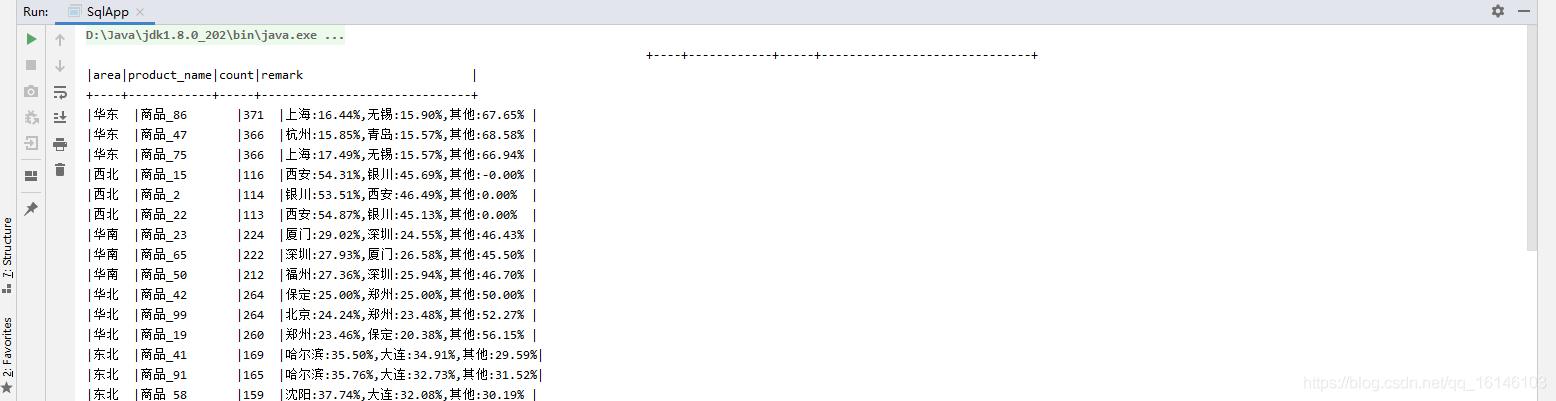 Spark SQL 项目实战 | 计算各区域热门商品 Top3不温卜火-