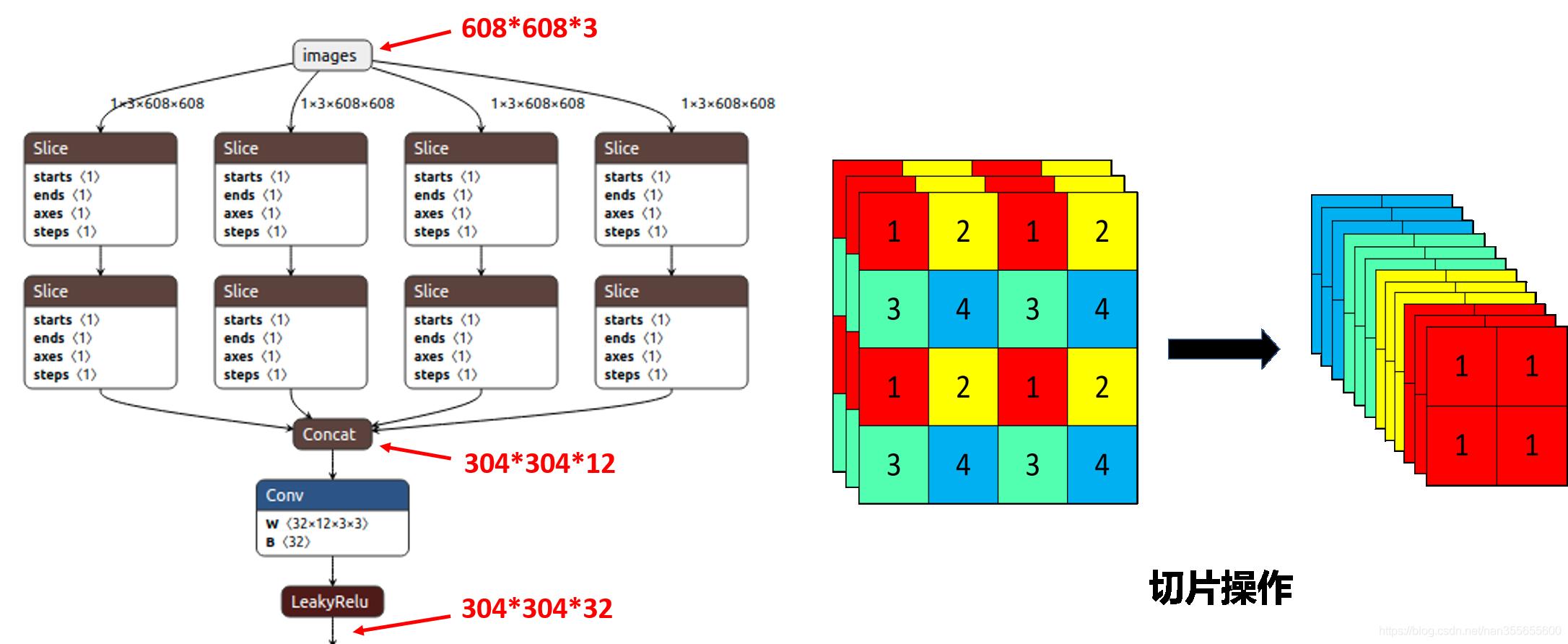 深入浅出Yolo系列之Yolov5核心基础知识完整讲解江南研习社-yolov5