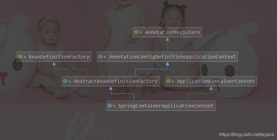 利用Spring的@Import扩展点与spring进行无缝整合JAVA技术爱好者-利用spring的@import扩展点