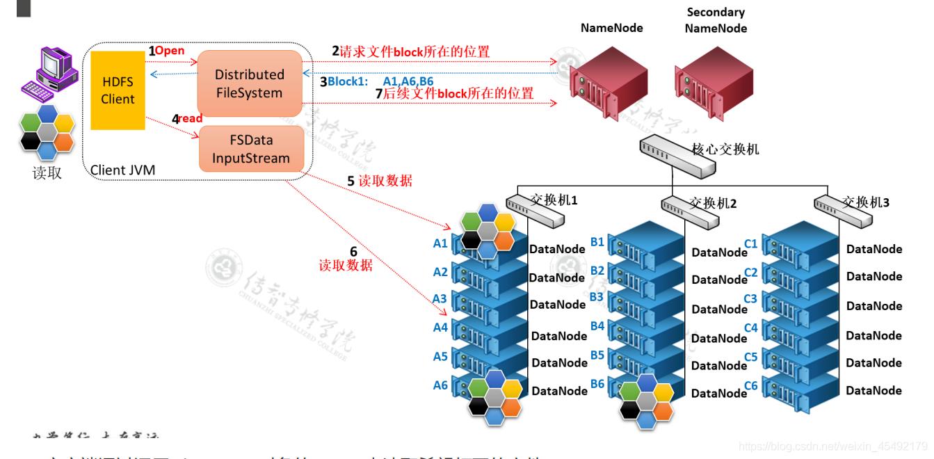 Hadoop基本介绍(1)weixin45492179的博客-