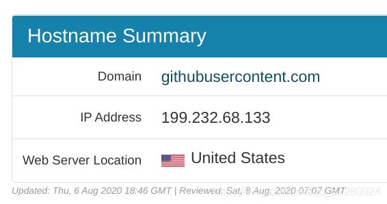 真实 IP 地址